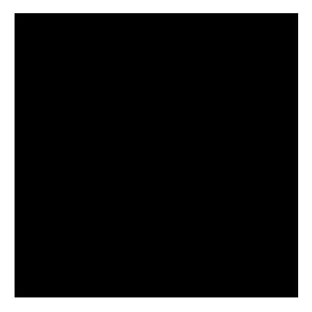 Tatulli